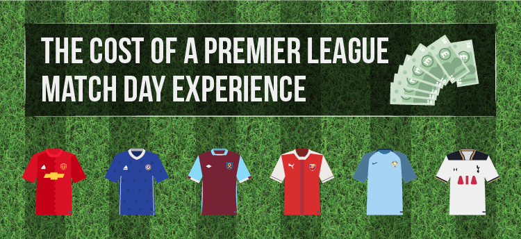 The Cost of a Premier League Match Day Experience